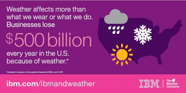 Weather affects more than what we think